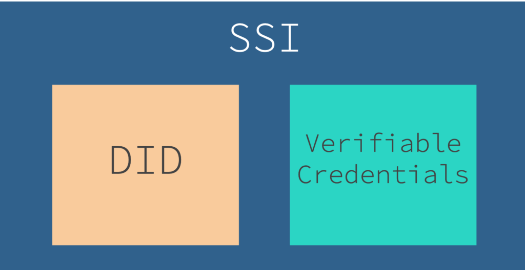 SSIはVerifiablecredentialとDIDの組み合わせで実現する
